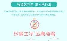 绿色简约全国拒绝酒驾日公益宣传H5模板缩略图