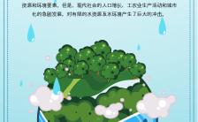 322世界水日简约风公益环保节约用水宣传手机海报缩略图