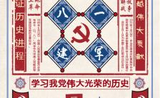 红色复古风格党政党建八一建军节手机海报缩略图