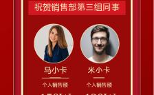 红色简约大气风格本月表彰宣传手机海报缩略图
