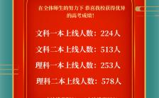 创意中国风红色高考喜报宣传海报缩略图