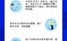 暴雨水灾洪涝防范措施指南手机海报缩略图